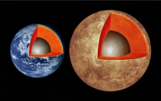 Exoplanets Share Similar Interior As Earth