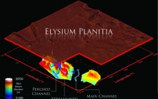 3D visualization of the buried Marte Vallis channels