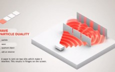 Wave-Particle Duality Animation
