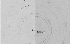 Figure 2: Pre and Post Shock Wave Diffraction Pattern of Crystals (IMAGE)