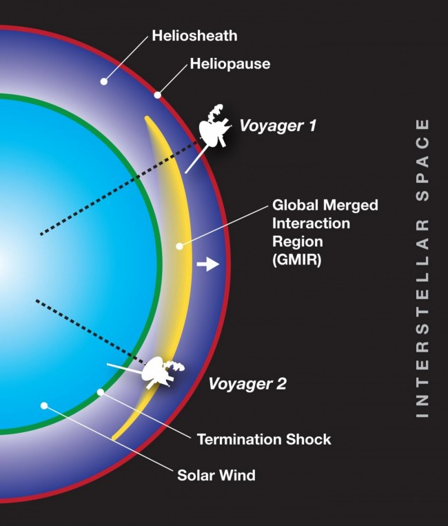Illustration of Voyager Spacecraft and GMIR (IMAGE)