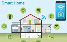 Ease Brought in Our Lives by Home Automation
