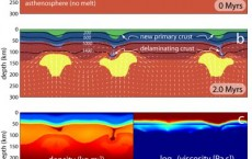 The Earth's Mantle Was Much Hotter Than It Is Today, Study